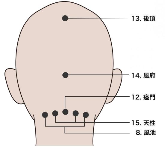 頭皮マッサージツボ2